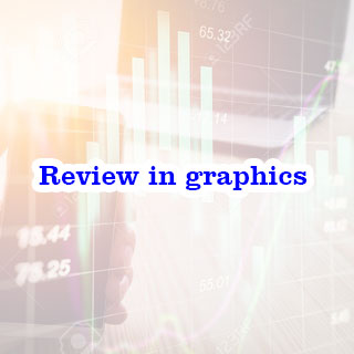 Review in graphics